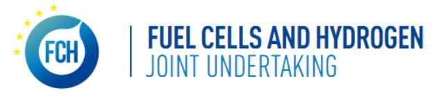 fuel-cells